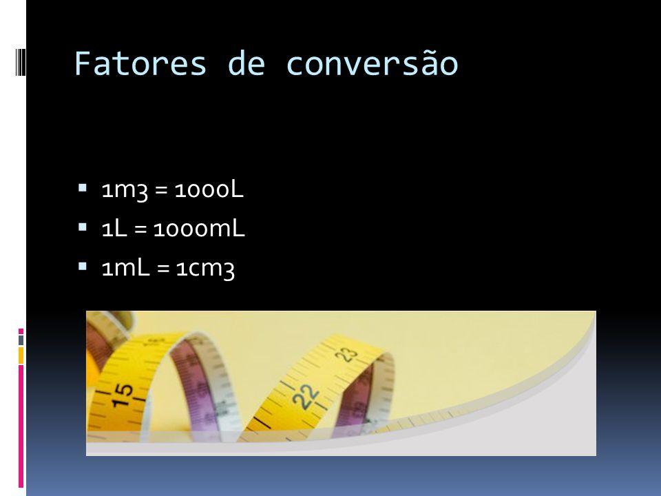 Fatores de conversão  1m3 = 1000L  1L = 1000mL  1mL = 1cm3