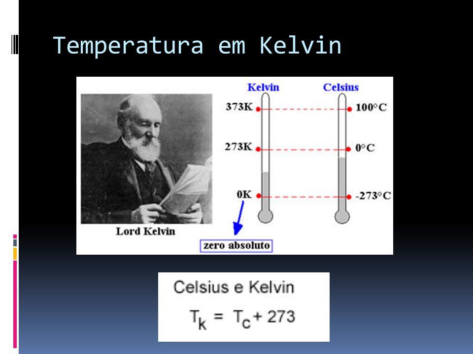 Temperatura em Kelvin