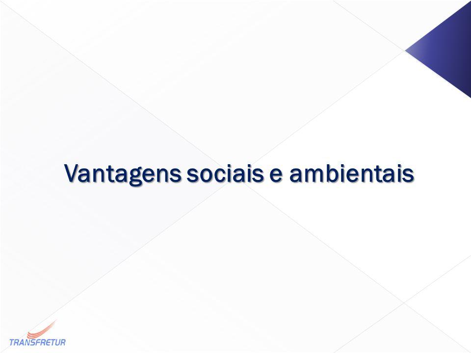Vantagens sociais e ambientais