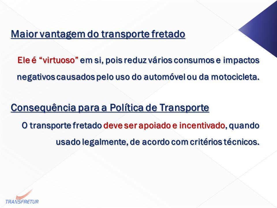 Maior vantagem do transporte fretado Ele é virtuoso em si, pois reduz vários consumos e impactos negativos causados pelo uso do automóvel ou da motocicleta.