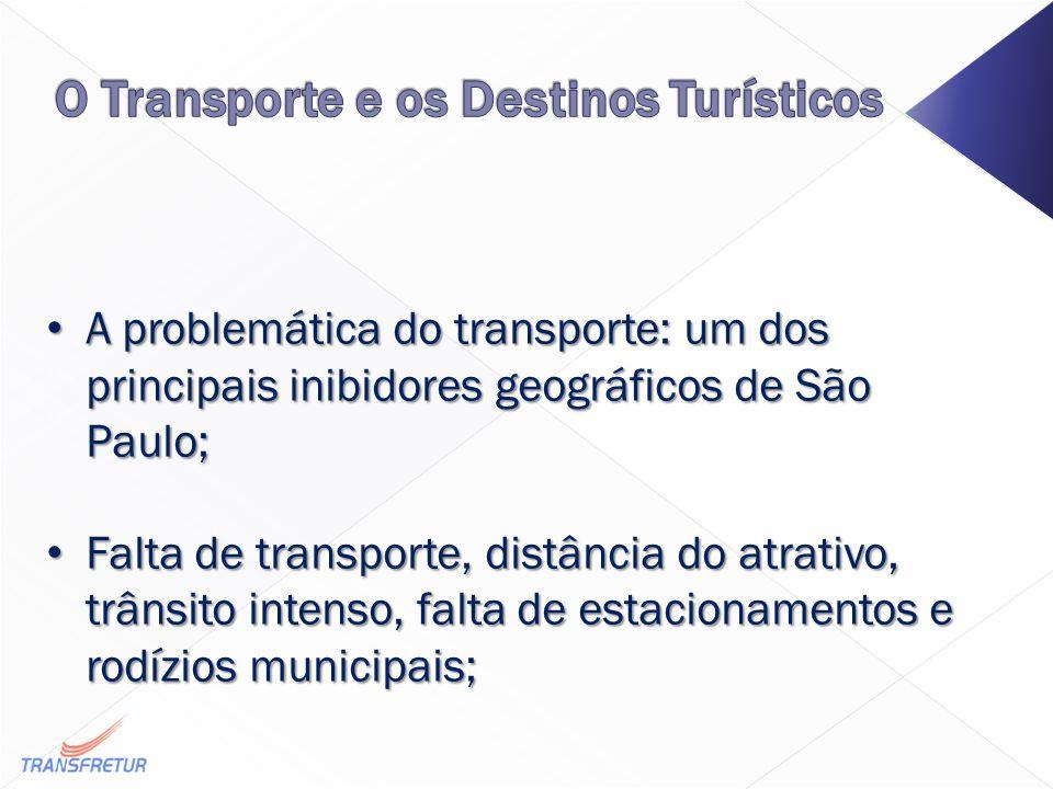 A problemática do transporte: um dos principais inibidores geográficos de São Paulo; A problemática do transporte: um dos principais inibidores geográficos de São Paulo; Falta de transporte, distância do atrativo, trânsito intenso, falta de estacionamentos e rodízios municipais; Falta de transporte, distância do atrativo, trânsito intenso, falta de estacionamentos e rodízios municipais;