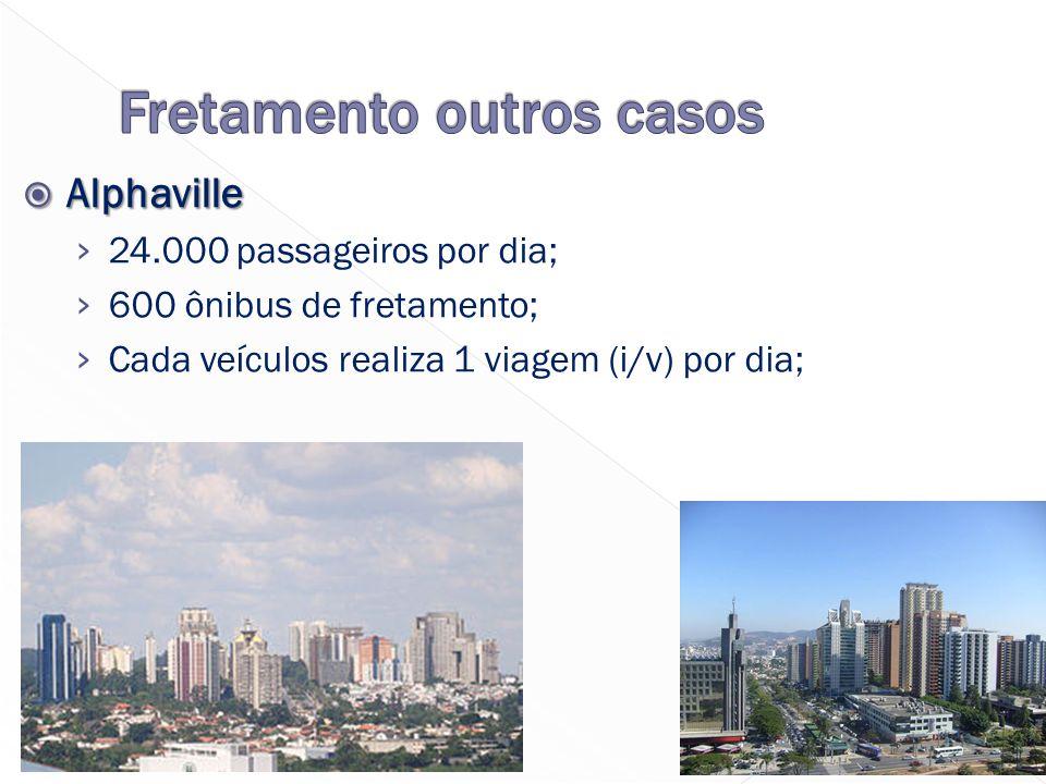  Alphaville › 24.000 passageiros por dia; › 600 ônibus de fretamento; › Cada veículos realiza 1 viagem (i/v) por dia; 43