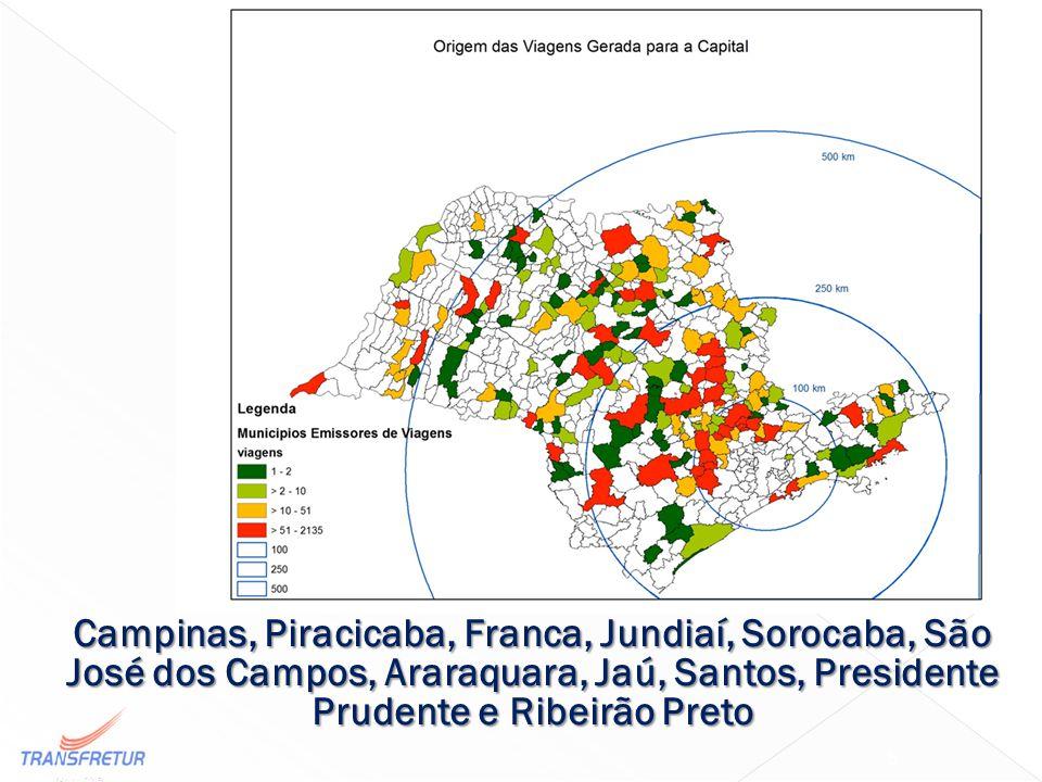 Com mensalistas de estacionamento: 750 entrevistas Realizado em oito áreas da cidade Usuários são de São Paulo (82%) e RMSP (17%) Usuários são de São Paulo (82%) e RMSP (17%) 89% usam o estacionamento de 4 a 5 dias por semana 27% têm interesse em mudar para o fretado Os dados da OD permitem estimar que se 80% realmente mudarem para o fretado isto poderá retirar de 4% a 5% dos automóveis que circulam na hora do pico Os dados da OD permitem estimar que se 80% realmente mudarem para o fretado isto poderá retirar de 4% a 5% dos automóveis que circulam na hora do pico.
