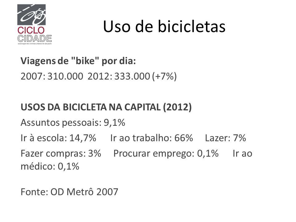 Uso de bicicletas Viagens de