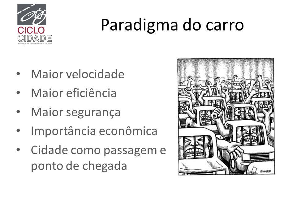 Paradigma do carro Maior velocidade Maior eficiência Maior segurança Importância econômica Cidade como passagem e ponto de chegada