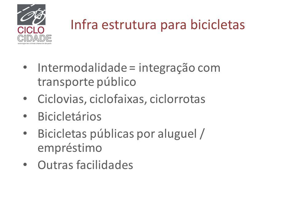 Infra estrutura para bicicletas Intermodalidade = integração com transporte público Ciclovias, ciclofaixas, ciclorrotas Bicicletários Bicicletas públi