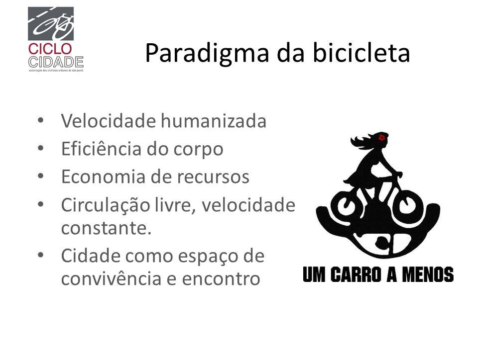 Paradigma da bicicleta Velocidade humanizada Eficiência do corpo Economia de recursos Circulação livre, velocidade constante. Cidade como espaço de co