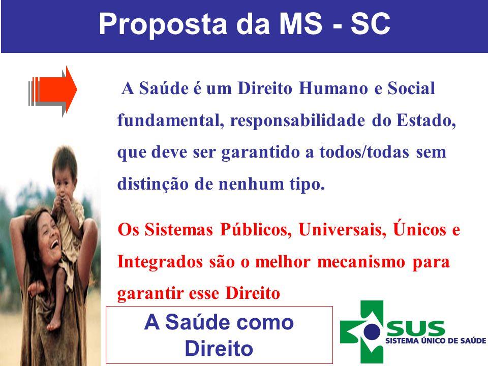 Proposta da MS - SC A Saúde é um Direito Humano e Social fundamental, responsabilidade do Estado, que deve ser garantido a todos/todas sem distinção d