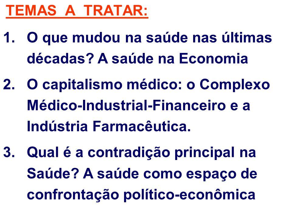 TEMAS A TRATAR: 1.O que mudou na saúde nas últimas décadas? A saúde na Economia 2.O capitalismo médico: o Complexo Médico-Industrial-Financeiro e a In