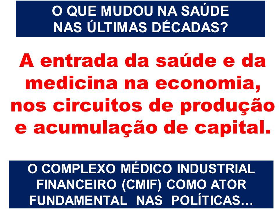 O QUE MUDOU NA SAÚDE NAS ÚLTIMAS DÉCADAS? A entrada da saúde e da medicina na economia, nos circuitos de produção e acumulação de capital. O COMPLEXO