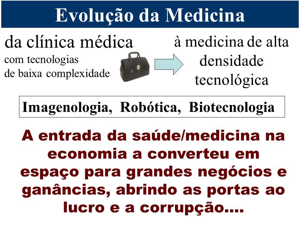 Evolução da Medicina da clínica médica com tecnologias de baixa complexidade à medicina de alta densidade tecnológica Imagenologia, Robótica, Biotecno