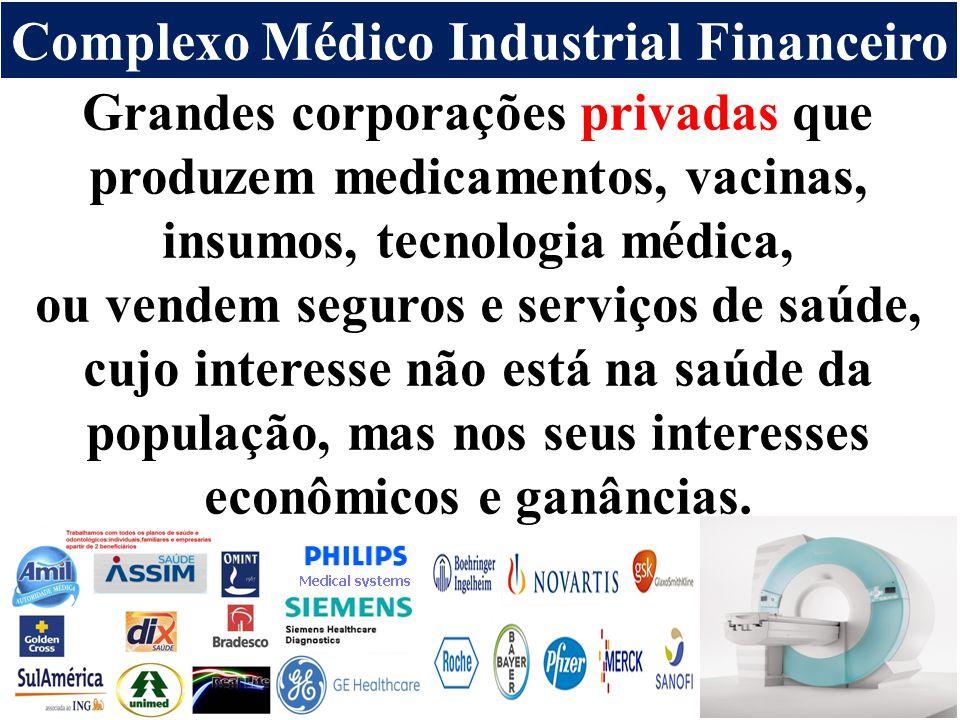 Complexo Médico Industrial Financeiro Grandes corporações privadas que produzem medicamentos, vacinas, insumos, tecnologia médica, ou vendem seguros e