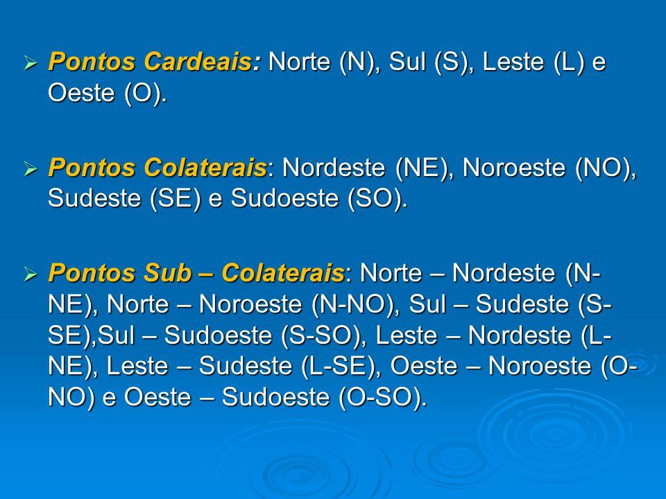  Pontos Cardeais: Norte (N), Sul (S), Leste (L) e Oeste (O).  Pontos Colaterais: Nordeste (NE), Noroeste (NO), Sudeste (SE) e Sudoeste (SO).  Ponto