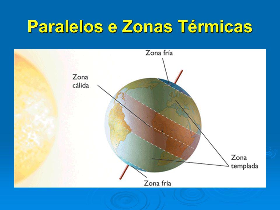 Paralelos e Zonas Térmicas