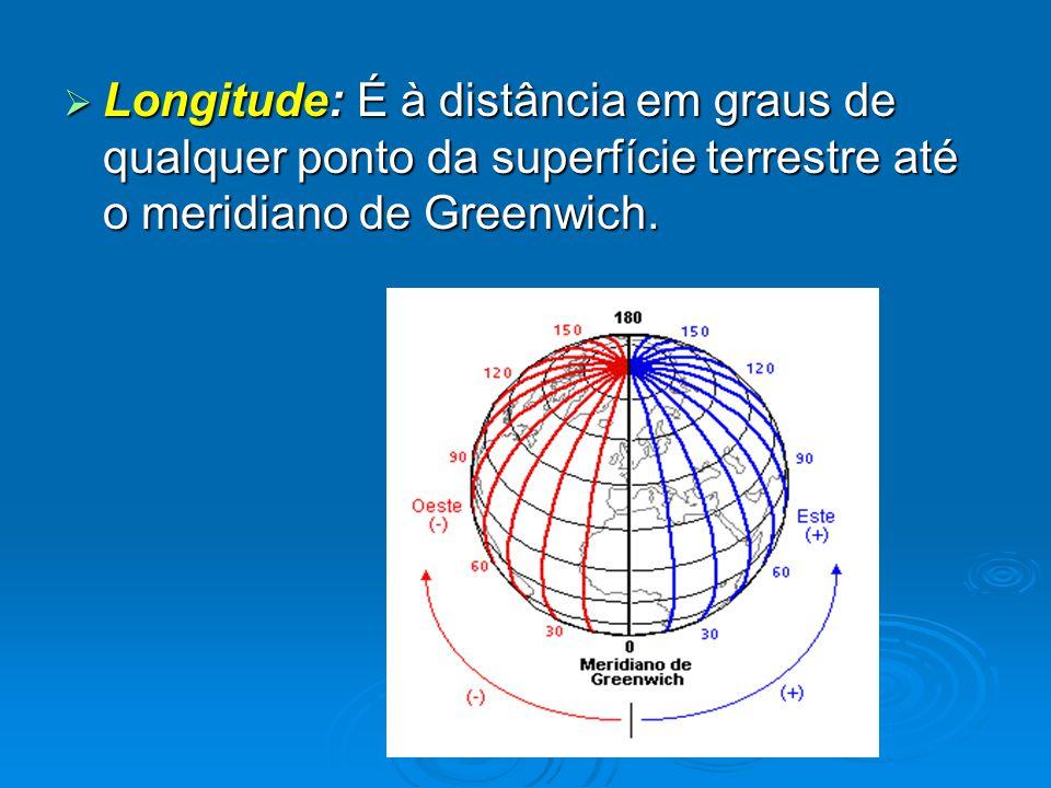  Longitude: É à distância em graus de qualquer ponto da superfície terrestre até o meridiano de Greenwich.