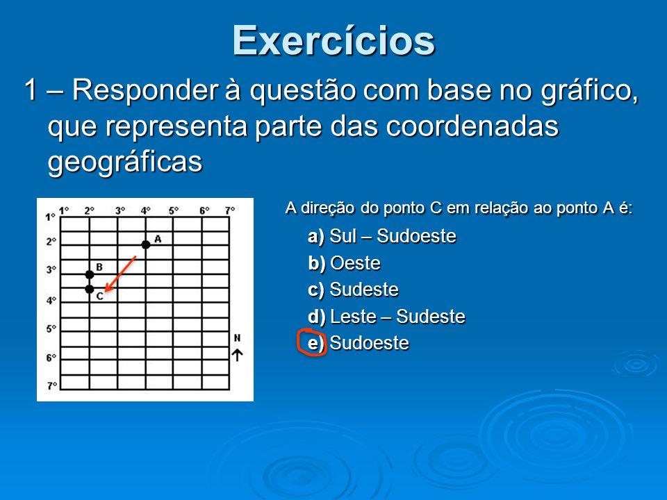 Exercícios 1 – Responder à questão com base no gráfico, que representa parte das coordenadas geográficas A direção do ponto C em relação ao ponto A é: