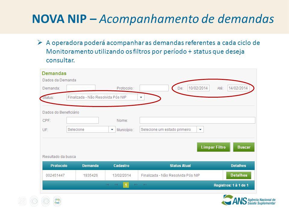 NOVA NIP – Acompanhamento de demandas  A operadora poderá acompanhar as demandas referentes a cada ciclo de Monitoramento utilizando os filtros por período + status que deseja consultar.
