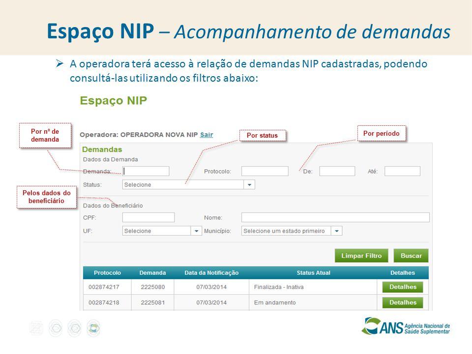 Espaço NIP – Acompanhamento de demandas  A operadora terá acesso à relação de demandas NIP cadastradas, podendo consultá-las utilizando os filtros abaixo: Por status Pelos dados do beneficiário Por período Por nº de demanda