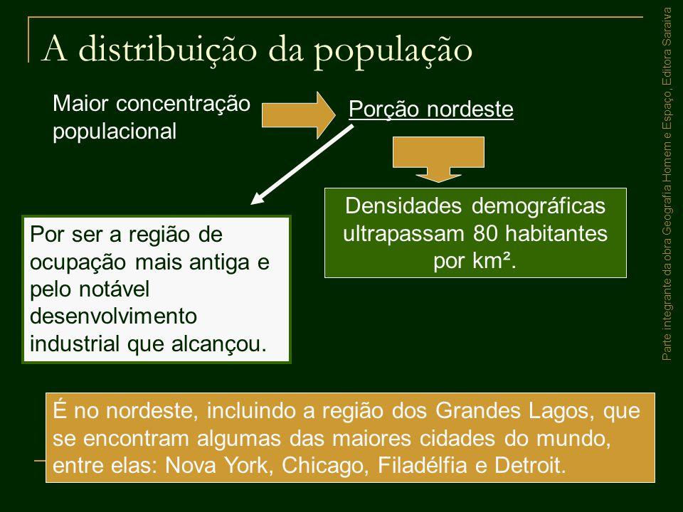 Parte integrante da obra Geografia Homem e Espaço, Editora Saraiva A distribuição da população Por ser a região de ocupação mais antiga e pelo notável