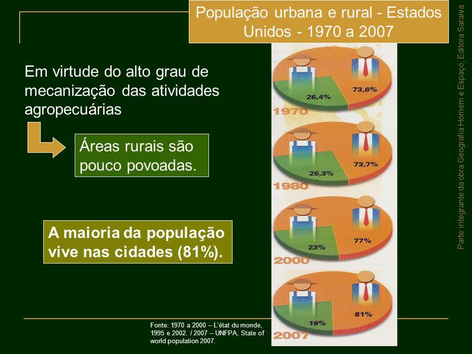 Parte integrante da obra Geografia Homem e Espaço, Editora Saraiva População urbana e rural - Estados Unidos - 1970 a 2007 Fonte: 1970 a 2000 – L'état