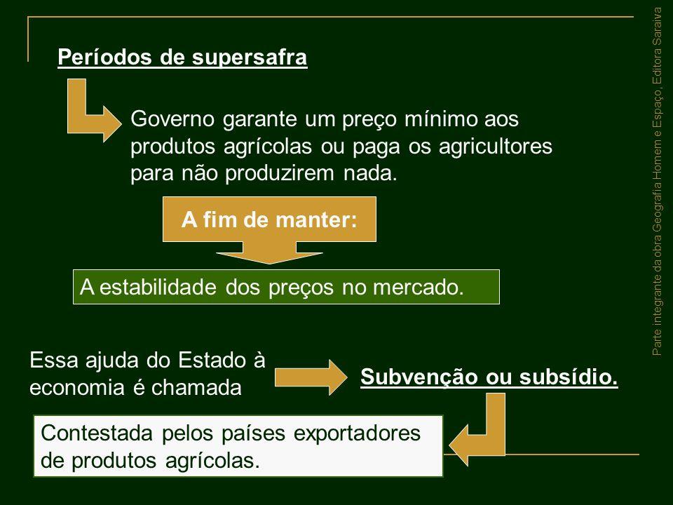 Parte integrante da obra Geografia Homem e Espaço, Editora Saraiva Contestada pelos países exportadores de produtos agrícolas. Períodos de supersafra