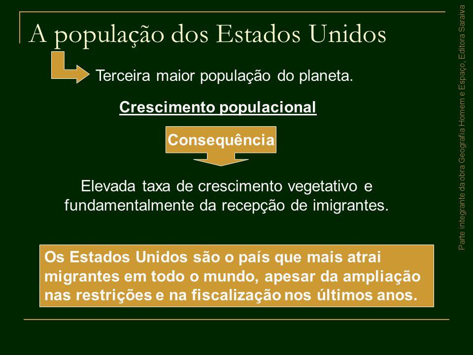 Parte integrante da obra Geografia Homem e Espaço, Editora Saraiva A população dos Estados Unidos Elevada taxa de crescimento vegetativo e fundamental