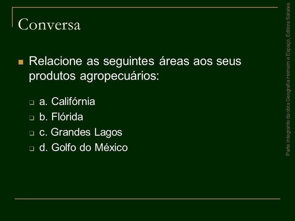 Parte integrante da obra Geografia Homem e Espaço, Editora Saraiva Conversa Relacione as seguintes áreas aos seus produtos agropecuários:  a. Califór