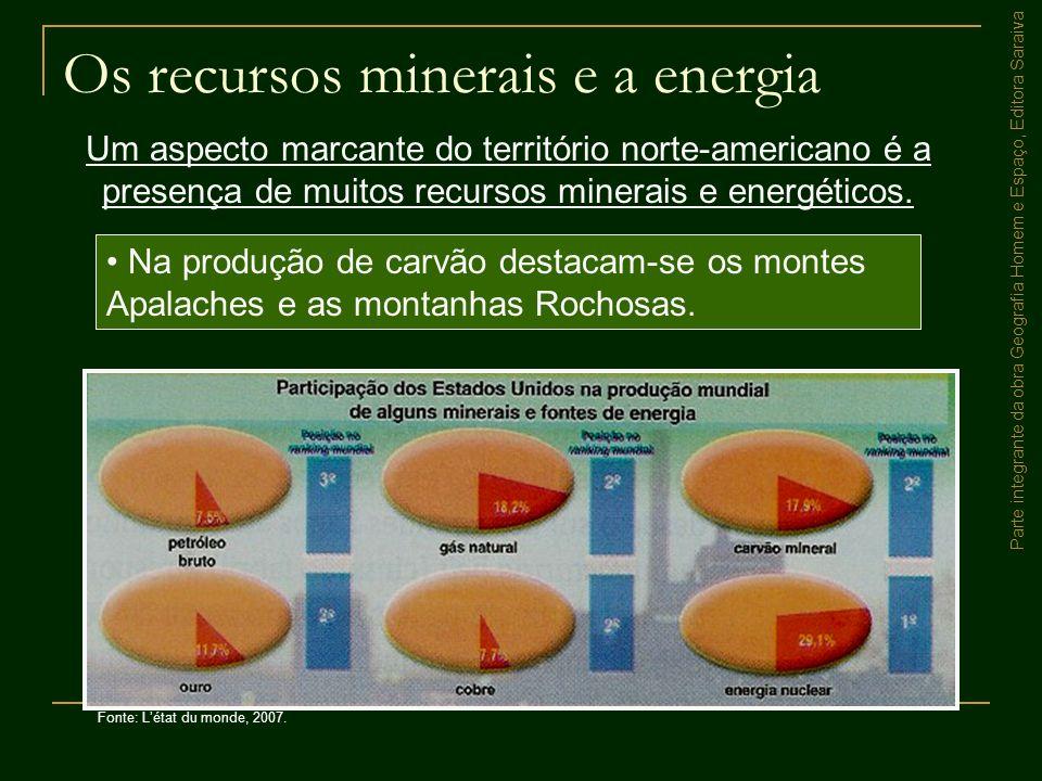 Parte integrante da obra Geografia Homem e Espaço, Editora Saraiva Os recursos minerais e a energia Um aspecto marcante do território norte-americano