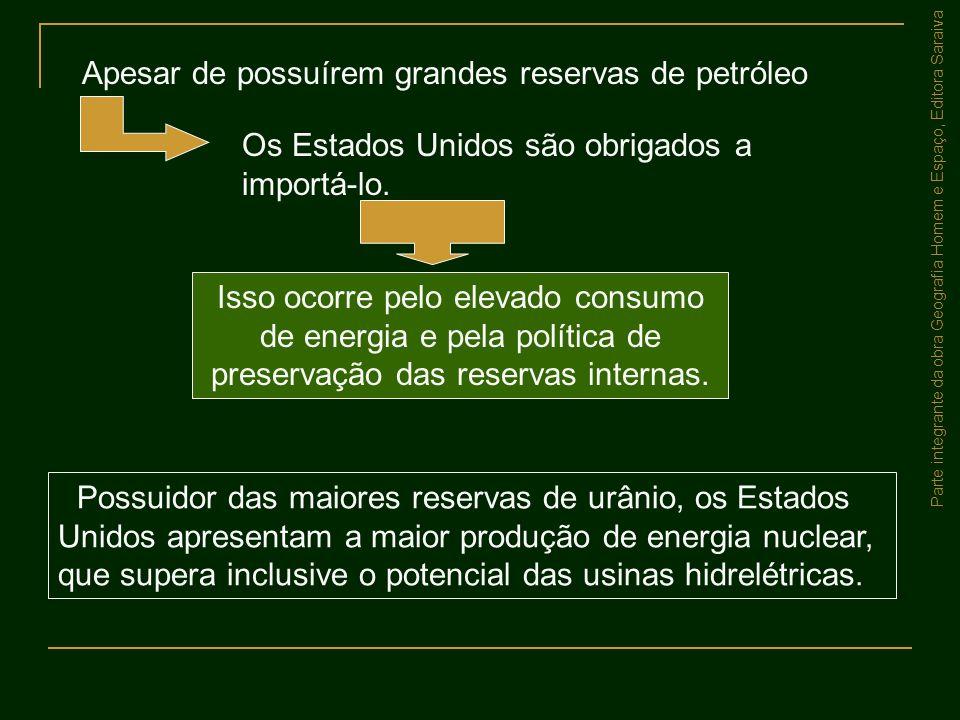 Parte integrante da obra Geografia Homem e Espaço, Editora Saraiva Possuidor das maiores reservas de urânio, os Estados Unidos apresentam a maior prod