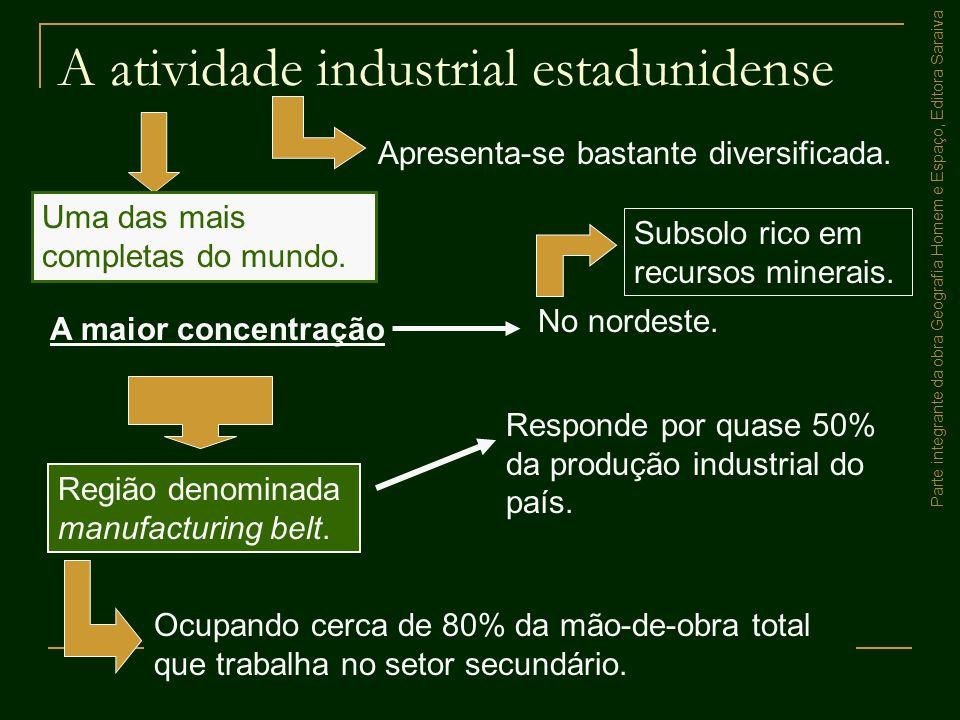 Parte integrante da obra Geografia Homem e Espaço, Editora Saraiva A atividade industrial estadunidense Ocupando cerca de 80% da mão-de-obra total que