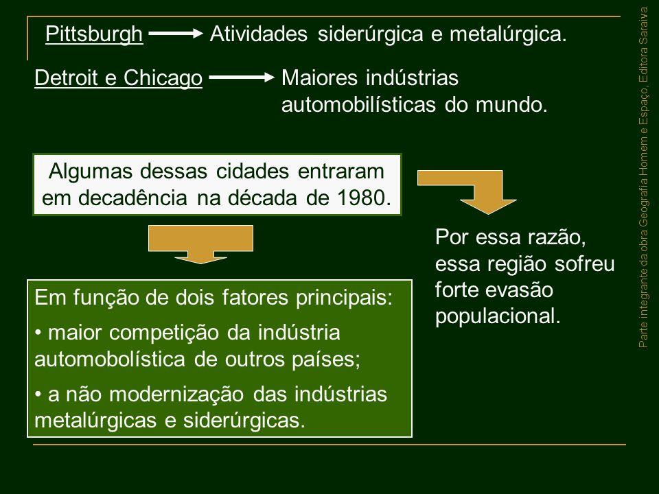 Parte integrante da obra Geografia Homem e Espaço, Editora Saraiva Em função de dois fatores principais: maior competição da indústria automobolística