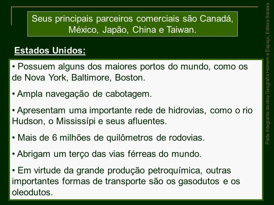 Parte integrante da obra Geografia Homem e Espaço, Editora Saraiva Seus principais parceiros comerciais são Canadá, México, Japão, China e Taiwan. Est