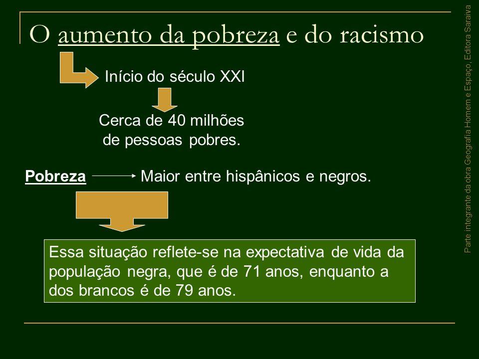 Parte integrante da obra Geografia Homem e Espaço, Editora Saraiva O aumento da pobreza e do racismo Essa situação reflete-se na expectativa de vida d