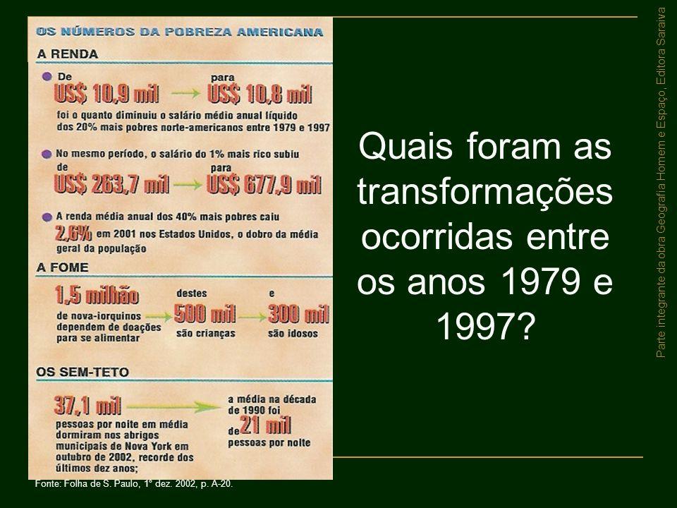 Parte integrante da obra Geografia Homem e Espaço, Editora Saraiva Fonte: Folha de S. Paulo, 1° dez. 2002, p. A-20. Quais foram as transformações ocor