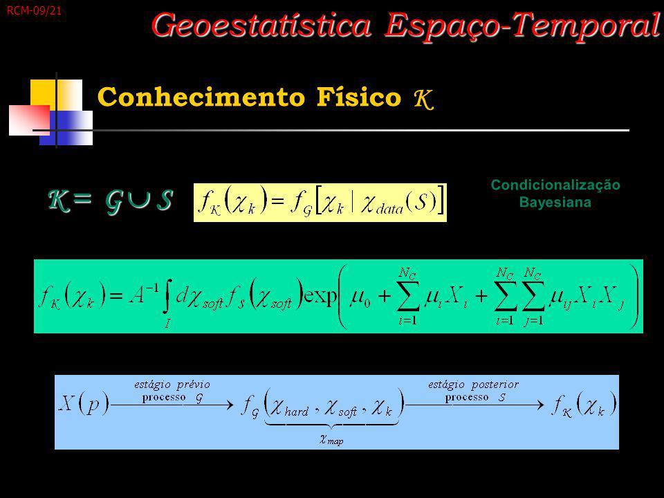 Conhecimento Físico K Geoestatística Espaço-Temporal Condicionalização Bayesiana K = G  S RCM-09/21