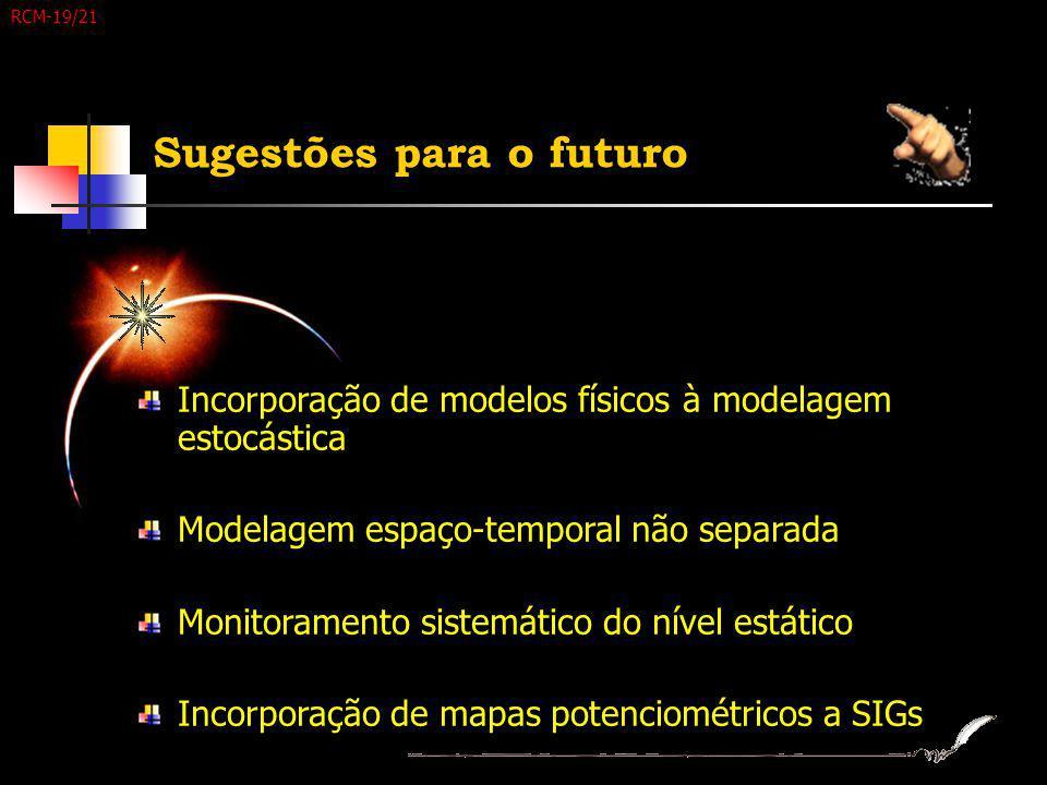 Sugestões para o futuro Incorporação de modelos físicos à modelagem estocástica Modelagem espaço-temporal não separada Monitoramento sistemático do ní