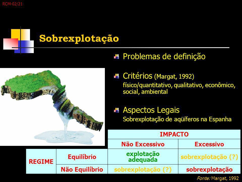 Sobrexplotação RCM-02/21 Problemas de definição Critérios (Margat, 1992) físico/quantitativo, qualitativo, econômico, social, ambiental Aspectos Legai