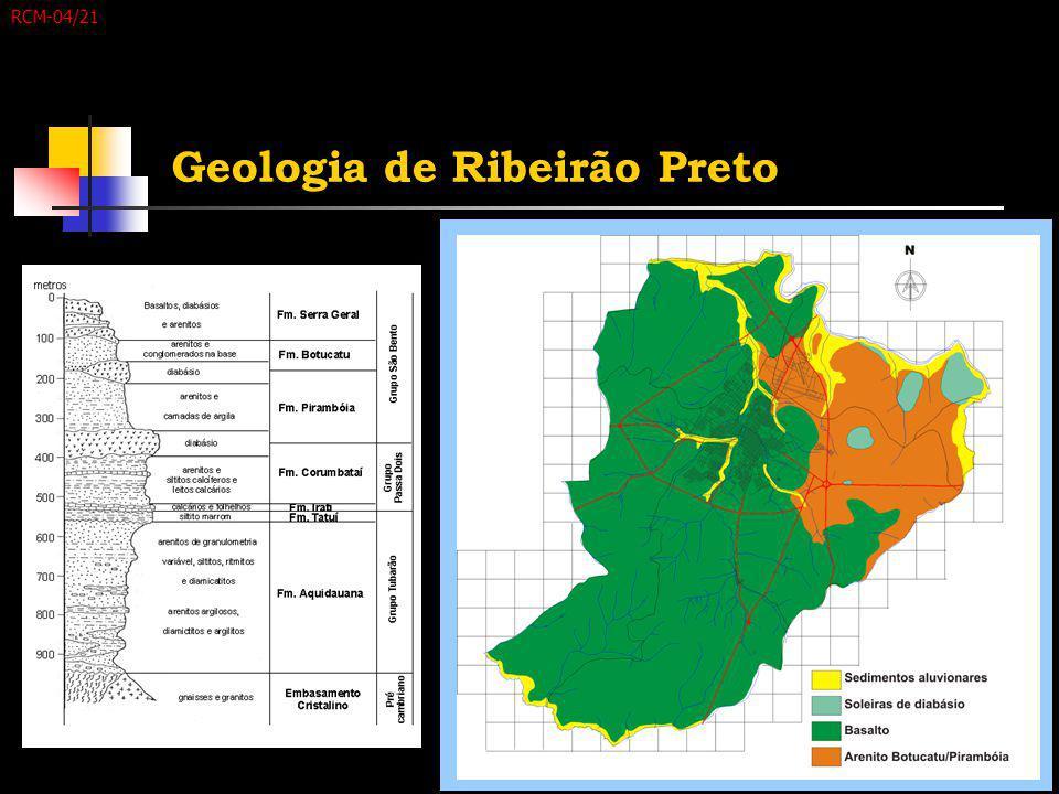Poços operados pelo DAERP Suprimento de água 100 % subterrânea Número de poços + 400 (164 DAERP) Contaminação urbana – nitrato e cloreto industrial – metais pesados (?) agrícola – fósforo (?) RCM-05/21 Distribuição de Poços Rebaixamento do N.A.