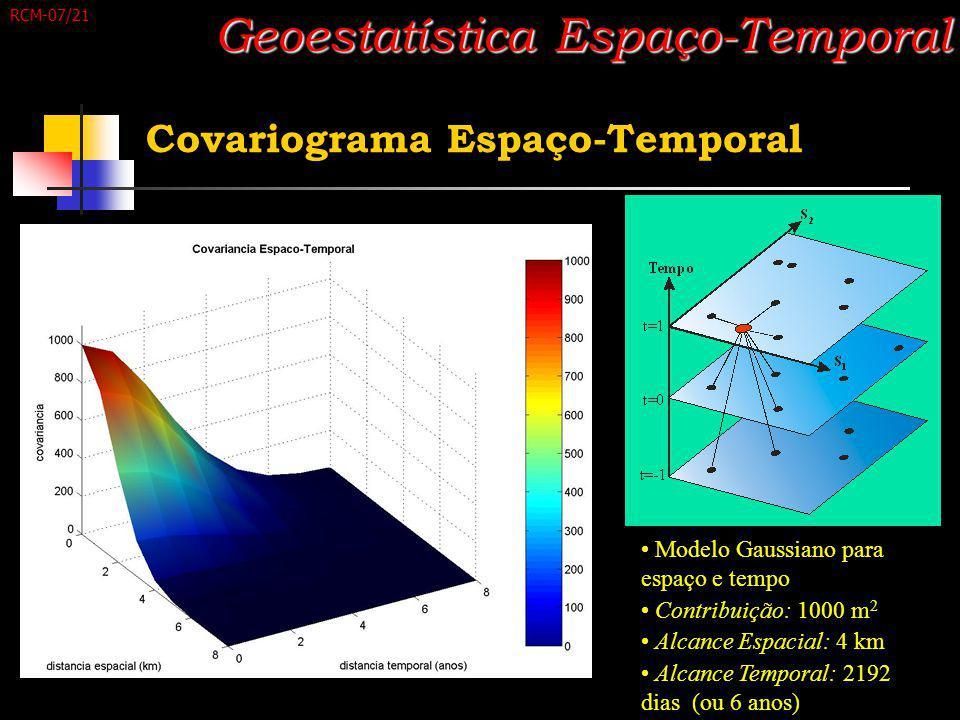 Covariograma Espaço-Temporal Geoestatística Espaço-Temporal Modelo Gaussiano para espaço e tempo Contribuição: 1000 m 2 Alcance Espacial: 4 km Alcance
