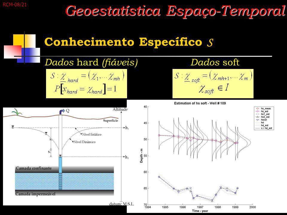 Conhecimento Específico S Geoestatística Espaço-Temporal Dados hard (fiáveis)Dados soft RCM-08/21