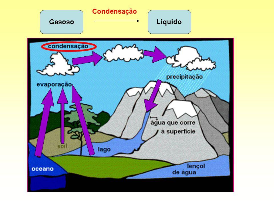 GasosoLíquido Condensação