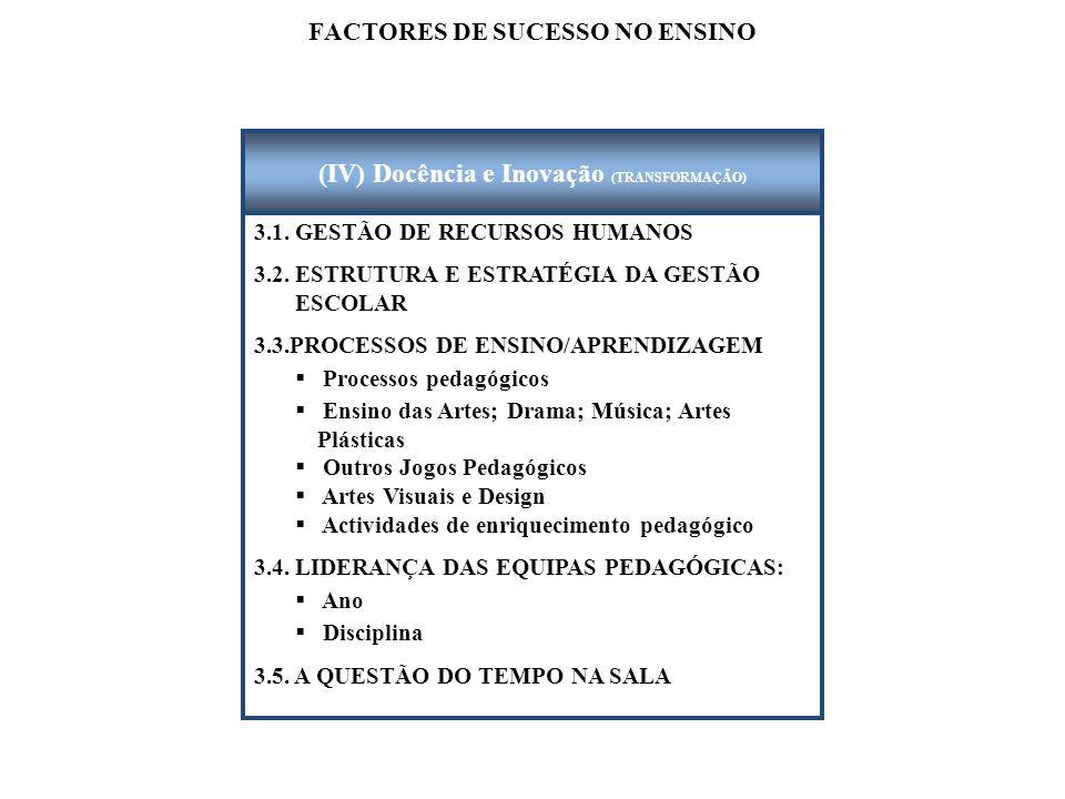 FACTORES DE SUCESSO NO ENSINO 3.1. GESTÃO DE RECURSOS HUMANOS 3.2.