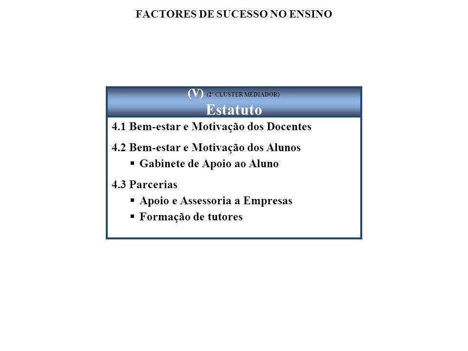 FACTORES DE SUCESSO NO ENSINO 4.1 Bem-estar e Motivação dos Docentes 4.2 Bem-estar e Motivação dos Alunos  Gabinete de Apoio ao Aluno 4.3 Parcerias 