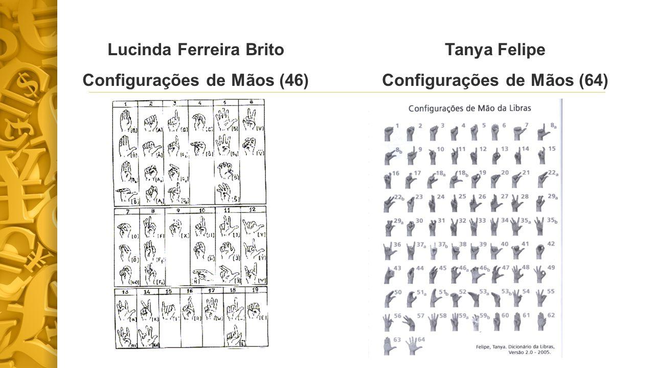 Configuração de Mãos São formas das mãos, podendo ser da datilologia ou outras formas feitas pelas mãos.