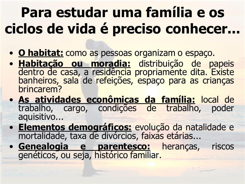 GENOGRAMA FAMILIAR O genograma é formado por aspectos genéticos, médicos, sociais, comportamentais, relacionais e culturais, que demonstram a configuração e organização da família.