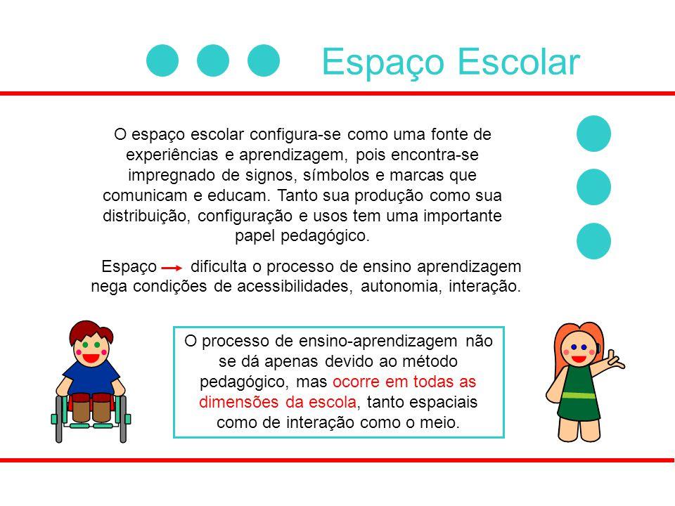 Espaço Escolar O espaço escolar configura-se como uma fonte de experiências e aprendizagem, pois encontra-se impregnado de signos, símbolos e marcas q