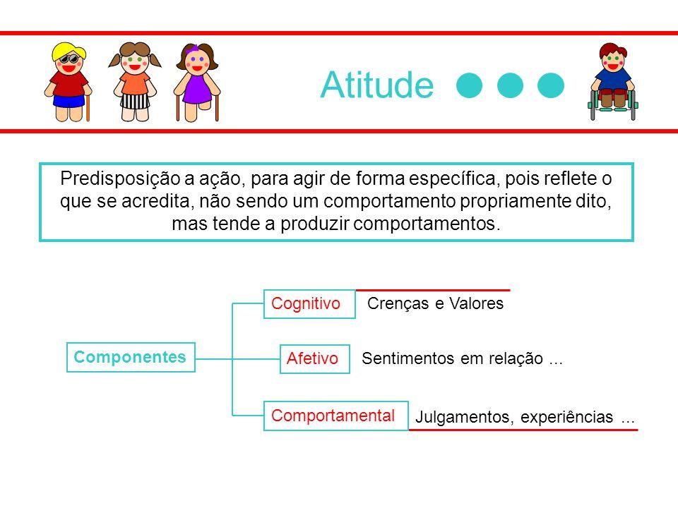 Atitude Predisposição a ação, para agir de forma específica, pois reflete o que se acredita, não sendo um comportamento propriamente dito, mas tende a