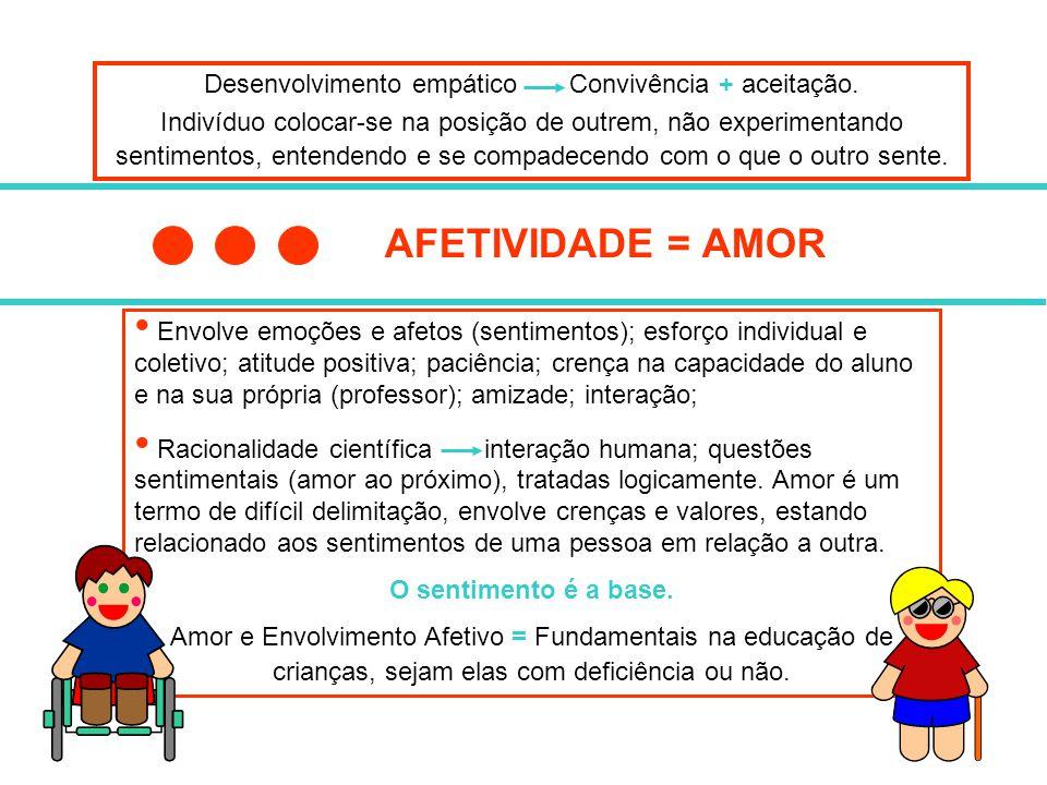 AFETIVIDADE = AMOR Desenvolvimento empático Convivência + aceitação. Indivíduo colocar-se na posição de outrem, não experimentando sentimentos, entend