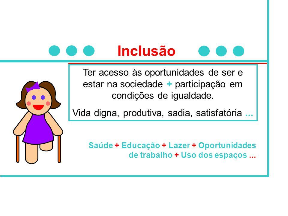 Saúde + Educação + Lazer + Oportunidades de trabalho + Uso dos espaços... Ter acesso às oportunidades de ser e estar na sociedade + participação em co
