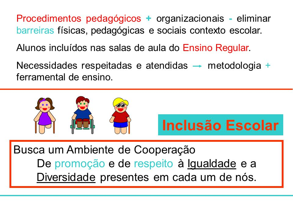 Inclusão Escolar Procedimentos pedagógicos + organizacionais - eliminar barreiras físicas, pedagógicas e sociais contexto escolar. Alunos incluídos na